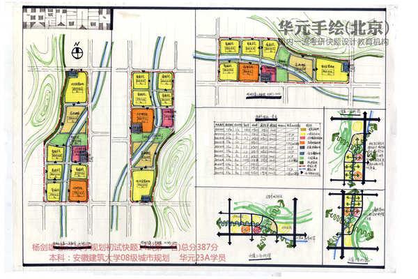 杨剑雄 浙江大学规划硕士142(第一名)总分387分-快题