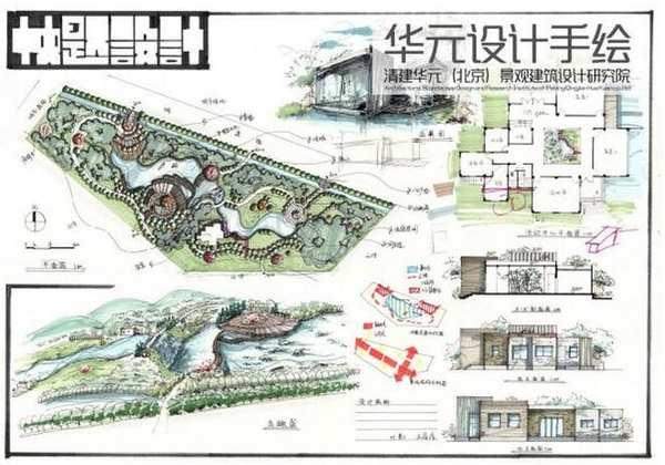 东南大学景观快题第1名高分作品(2000-2016年快题145分)